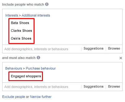 Facebook Interests combined with Behaviours