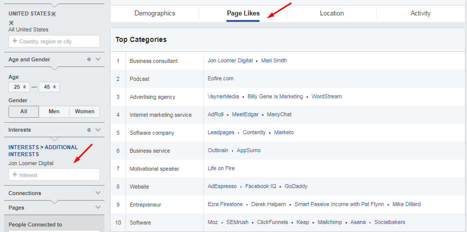 Facebook Audience Insights Page Likes for Facebook Interest Targeting