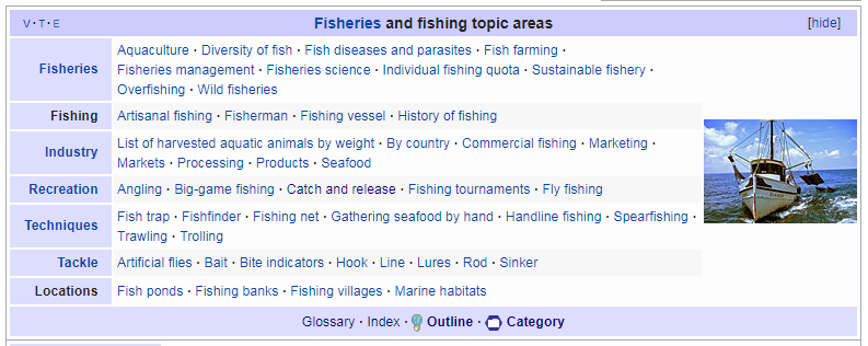 Wikipedia categories for Facebook interests research