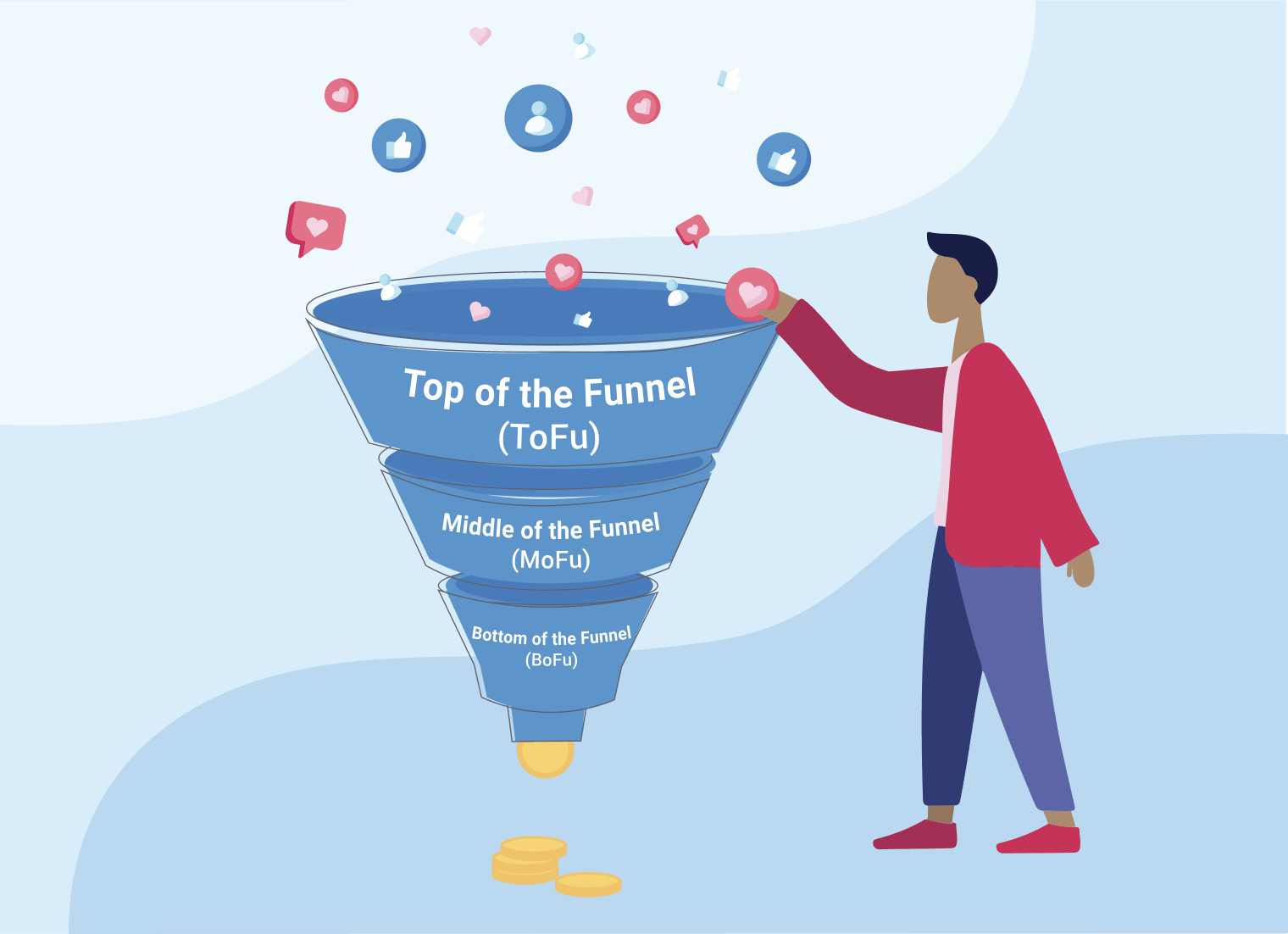 Facebook-CBO-funnel-strategy
